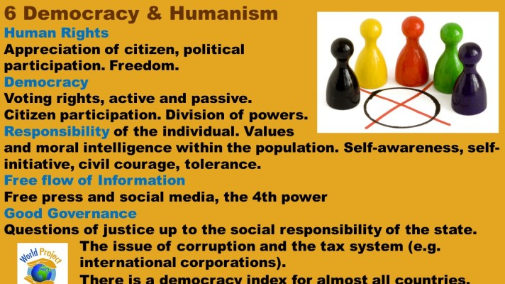Folie 6 Democracy